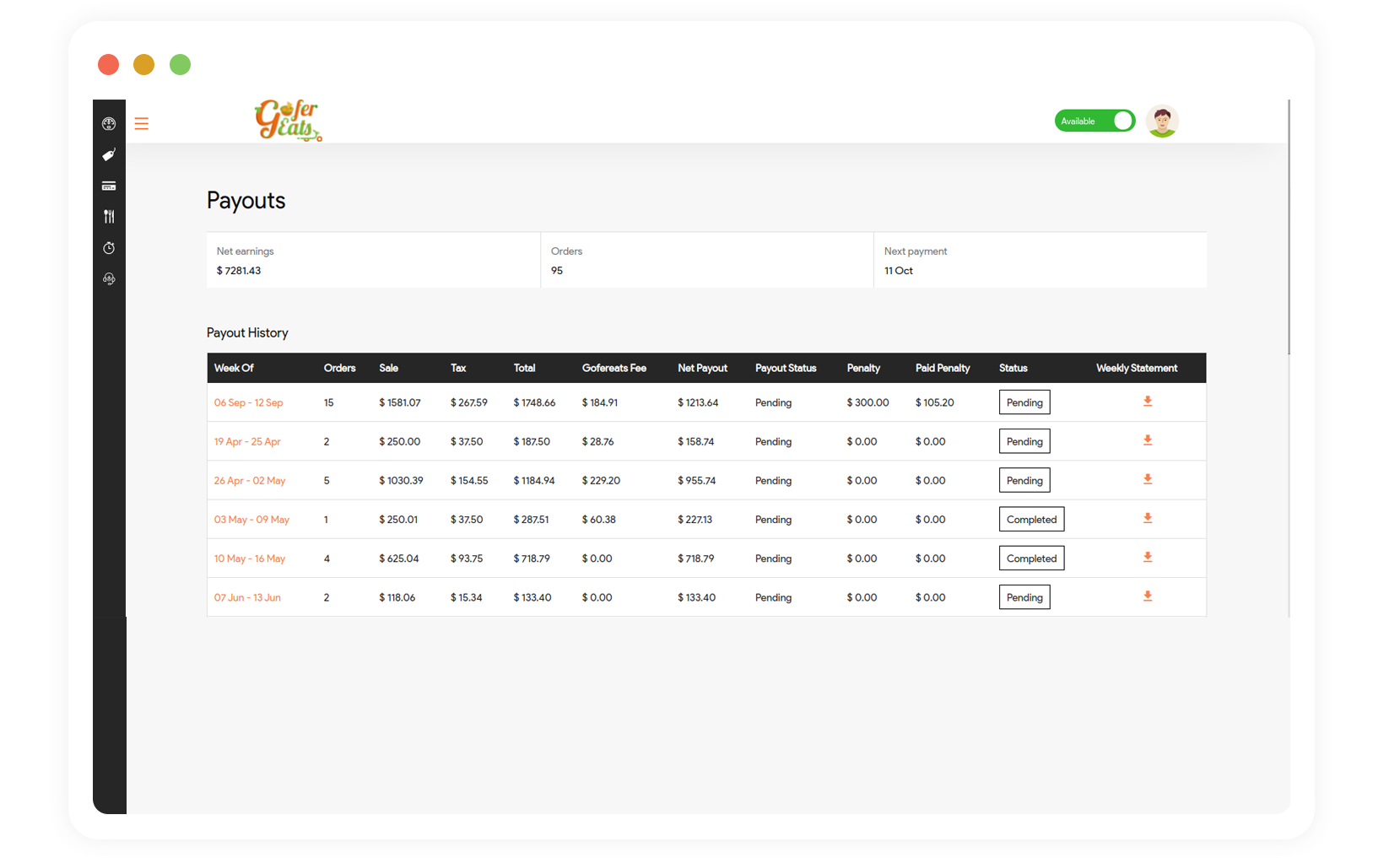 Start your business with genuine restaurant delivery software
